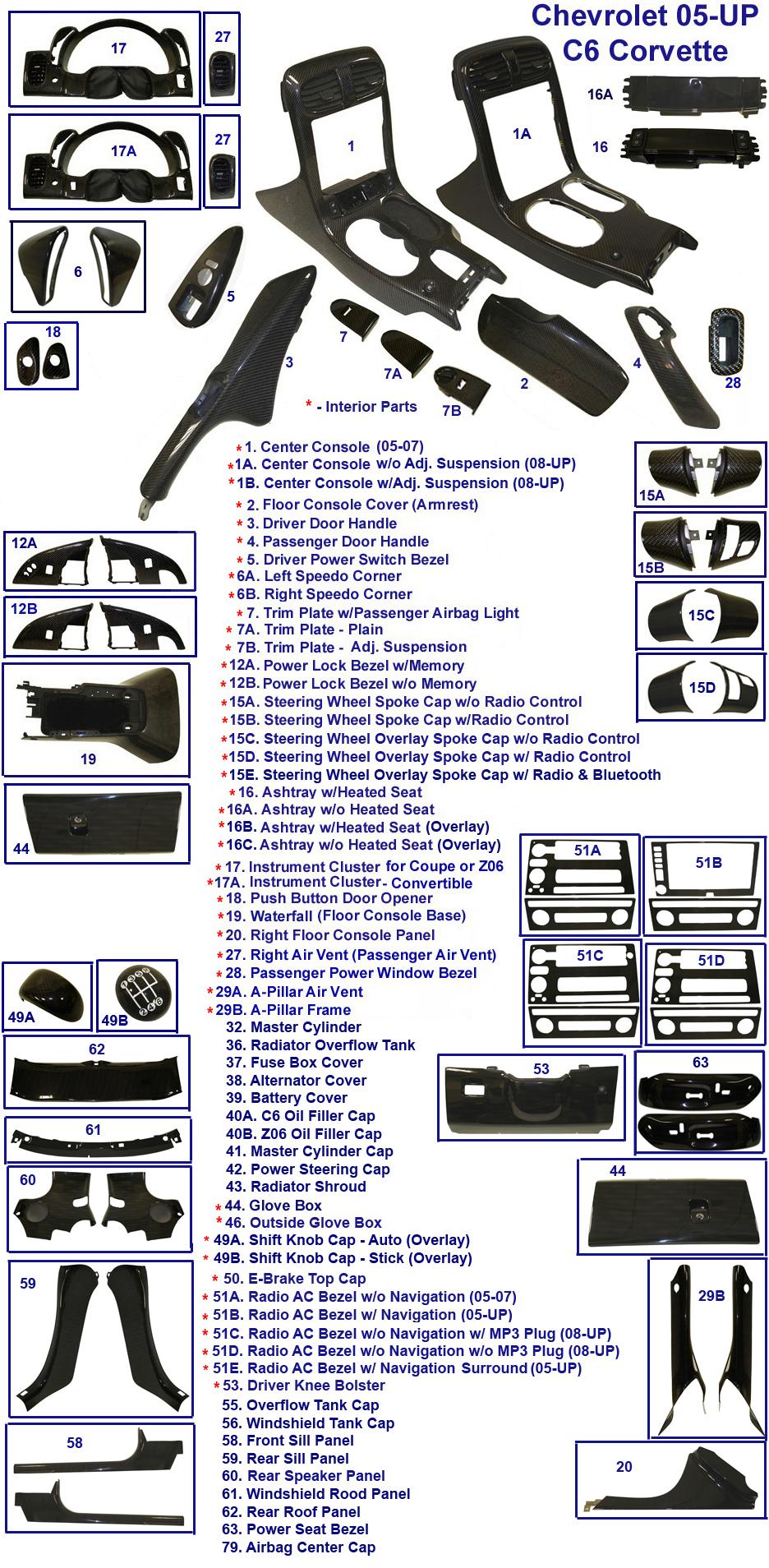 Corvette Interior Kits